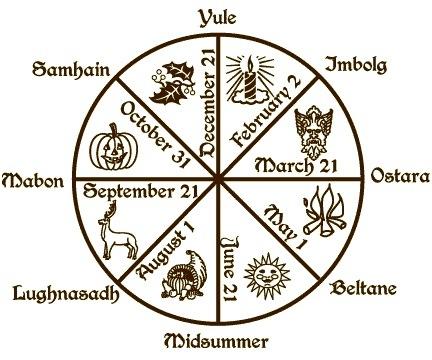 Germanic calendar #